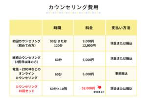 カウンセリング費用の表